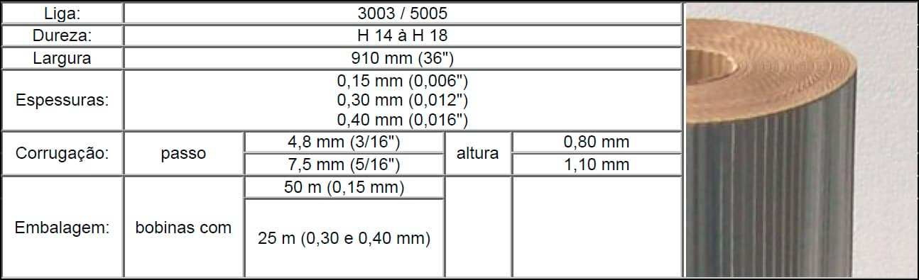 Alumínio Corrugado Especificações