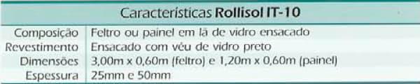 Rollisol