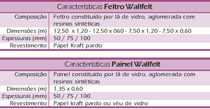 Wallfelt